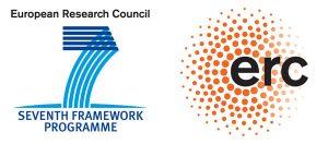 European Research Council & Seventh Framework Programme Logos